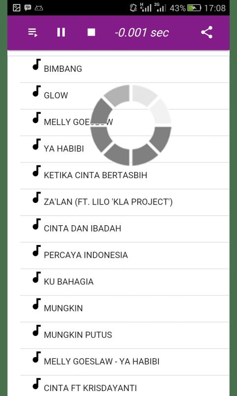 Download Lagu Melly Goeslaw Apa Harus Putus Dulu : download, melly, goeslaw, harus, putus, Melly, Goeslaw, Download, Android, GetJar