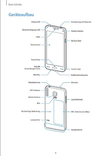 Samsung Galaxy S5 mini SM-G800F Bedienungsanleitung