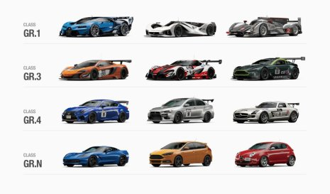 Image result for GT Sport cars