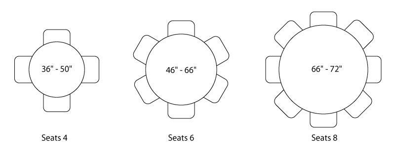 round table 6 chairs dimensions long beach chair what size top do i need for my dining dulles glass and seating