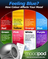 Feeling Blue? How Colour Affects Your Mood