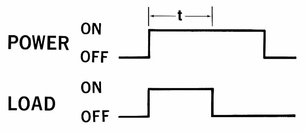 medium resolution of dayton solid state relay wiring diagram