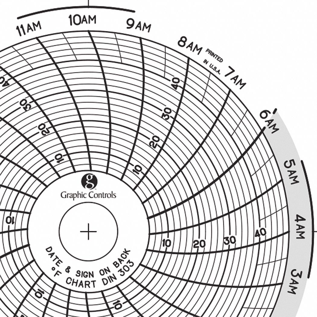 GRAPHIC CONTROLS Circular Paper Chart, 1 day, PK60