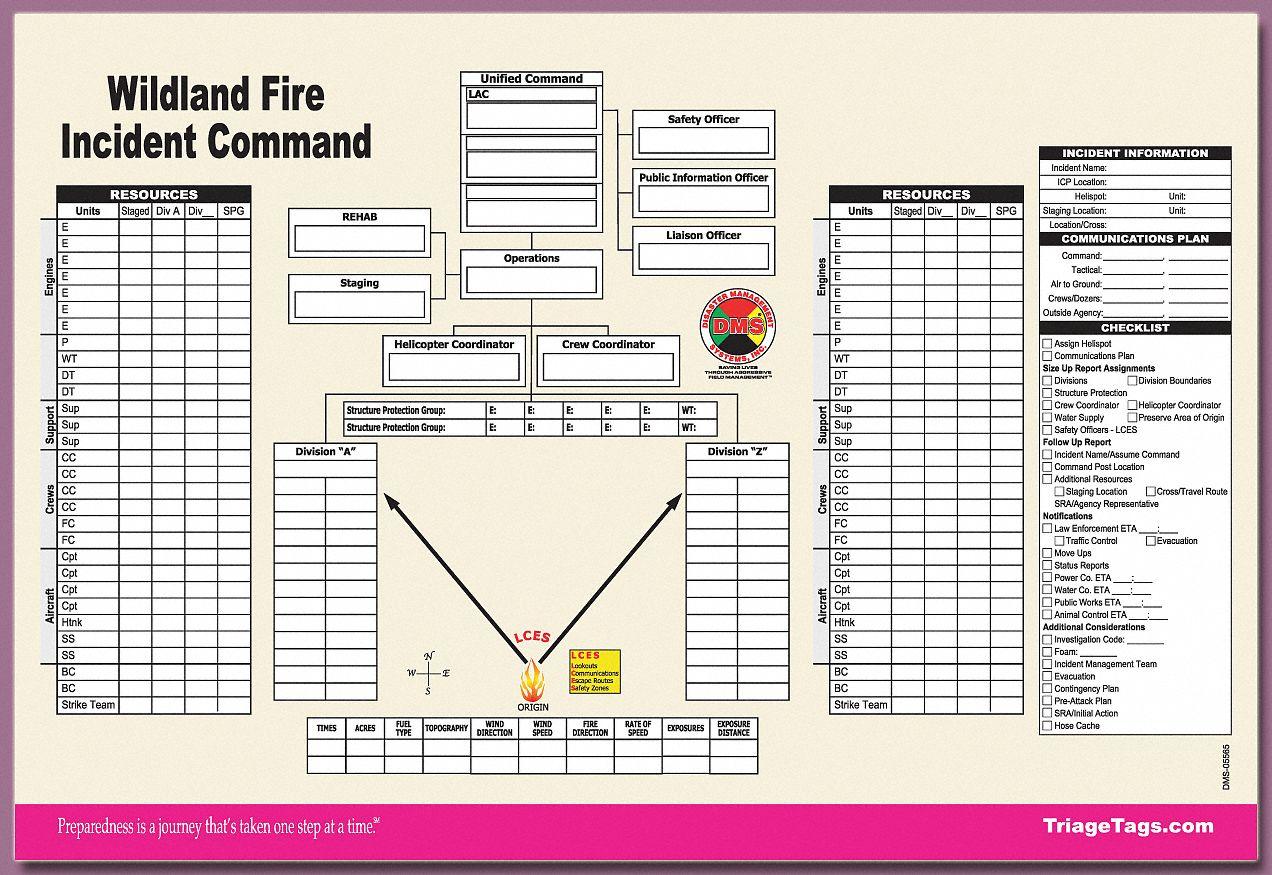 Wildland fire ics worksheet pk also incident command and triage supplies rh grainger