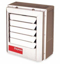 dayton electric unit heater vertical or horizontal 208 240vac 7 5 10 0 kw 1 or 3 phase 2yu69 2yu69 grainger [ 837 x 974 Pixel ]