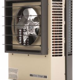 markel products electric unit heater wall or ceiling 480vac 5 0 kw 3 phase 49zz94 p3p5105cain grainger [ 854 x 1063 Pixel ]