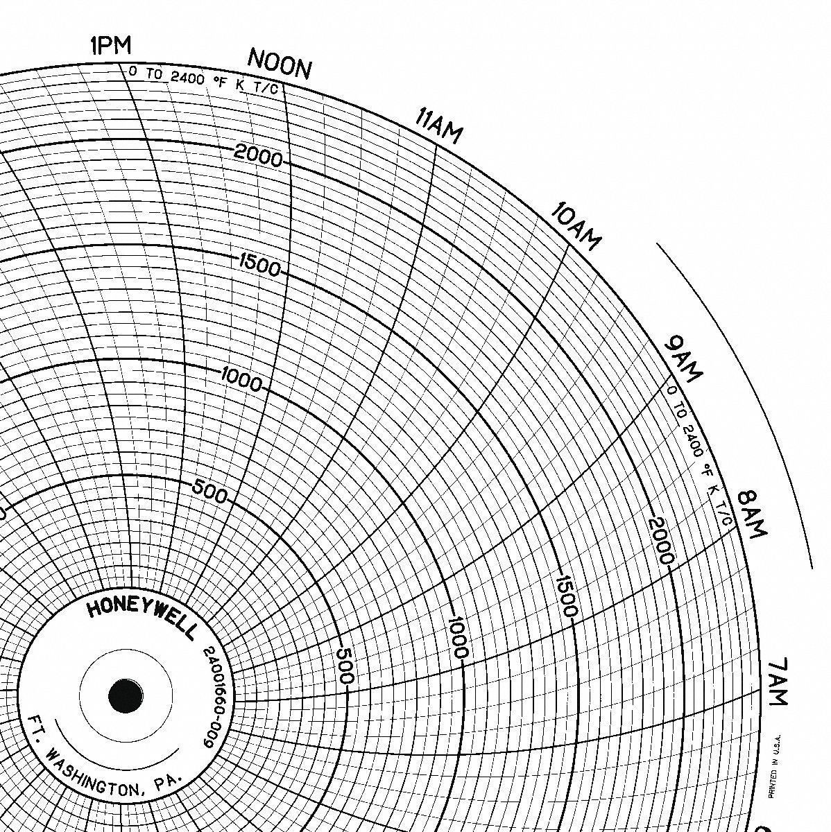 HONEYWELL Chart, 10.313 In, 0 to 2400, 1 Day, PK100