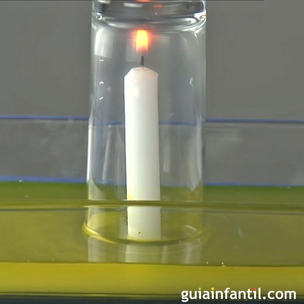 La vela que sube con el agua Experimento para nios
