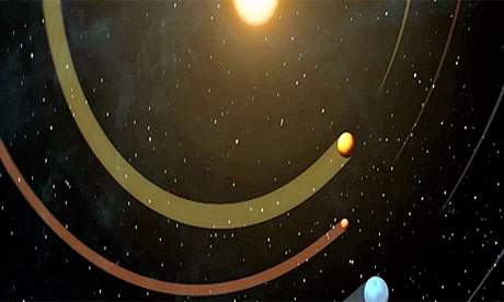 New Earth-like planets - video