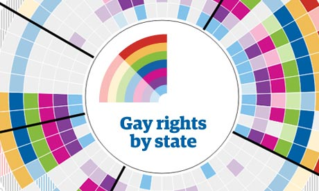 Gay Rights in the U.S.