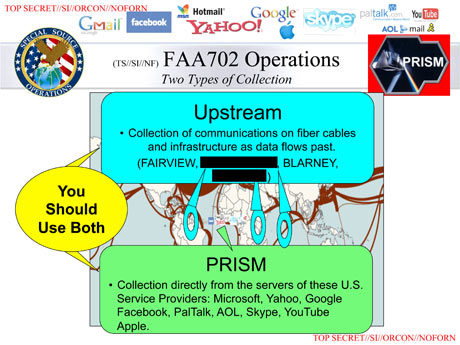 Image result for National security agency Prism slides