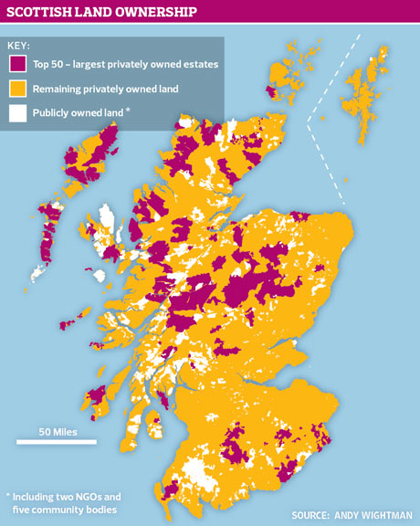 Scottish land graphic
