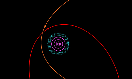 Orbit diagram for the solar system, showing Sedna and 2013 VP<sub>113</sub>