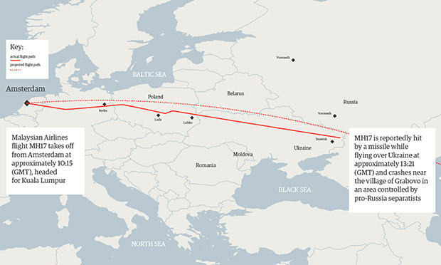 Malaysia flight MH17 Ukraine flight path