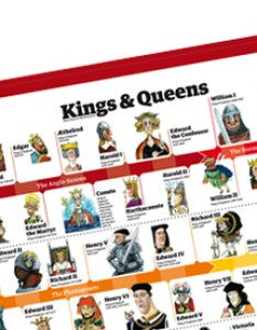 Kings and queens wallchart also  free in the guardian life style rh theguardian
