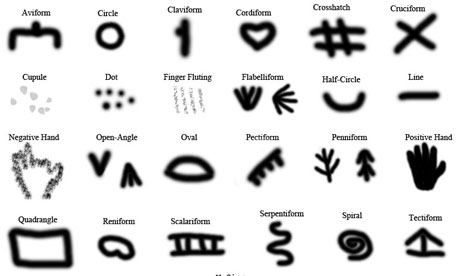 Did Stone Age cavemen talk to each other in symbols