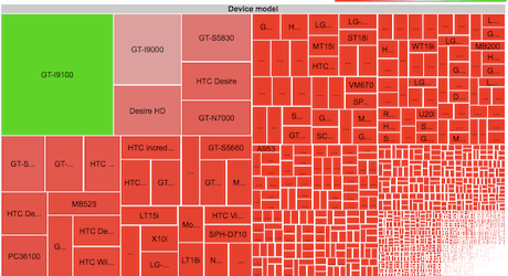 Opensignals Android fragmentation