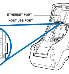 connecting an ethernet cable to the vx520 [ 1301 x 682 Pixel ]