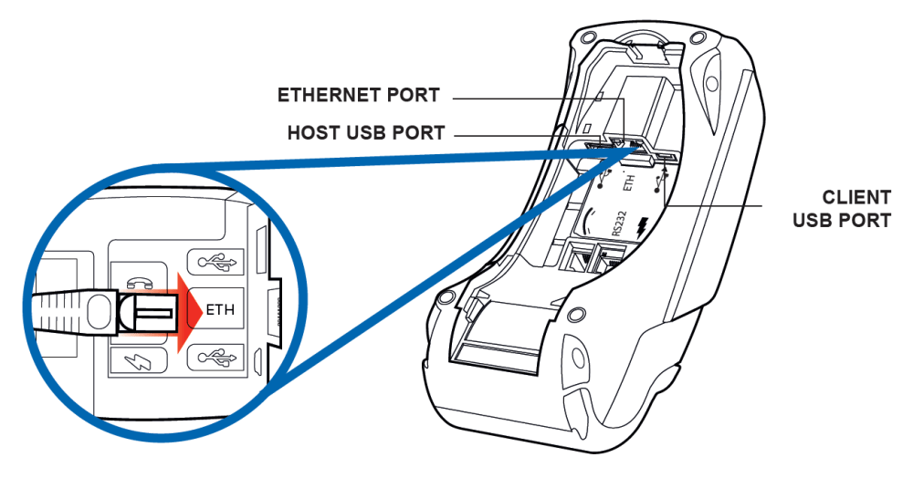 medium resolution of connecting an ethernet cable to the vx520