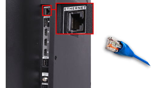 small resolution of connect an ethernet cable coming from your router or modem to the tv