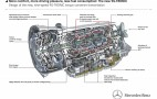 Fuel-Efficient 9- And 10-Speed Auto Transmissions Coming