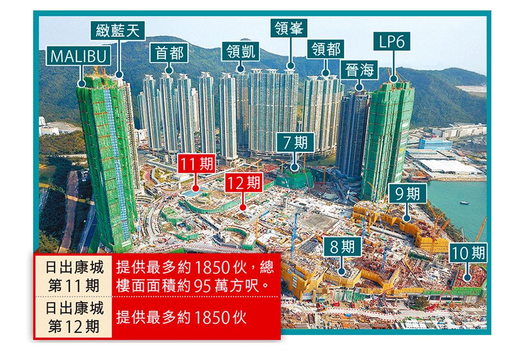 日出康城第6期 - 信報網站 hkej.com