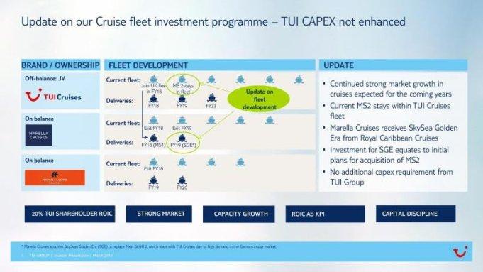 TUI acelera la inversión en flota de cruceros para Alemania y Reino Unido