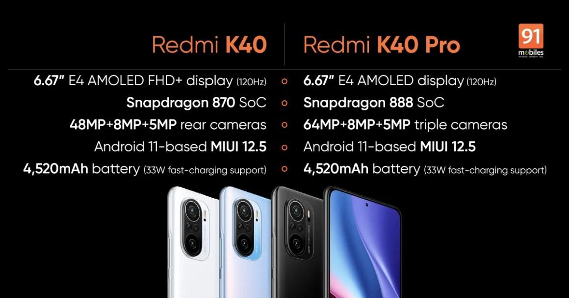 Redmi K40 Pro Plus Specifications