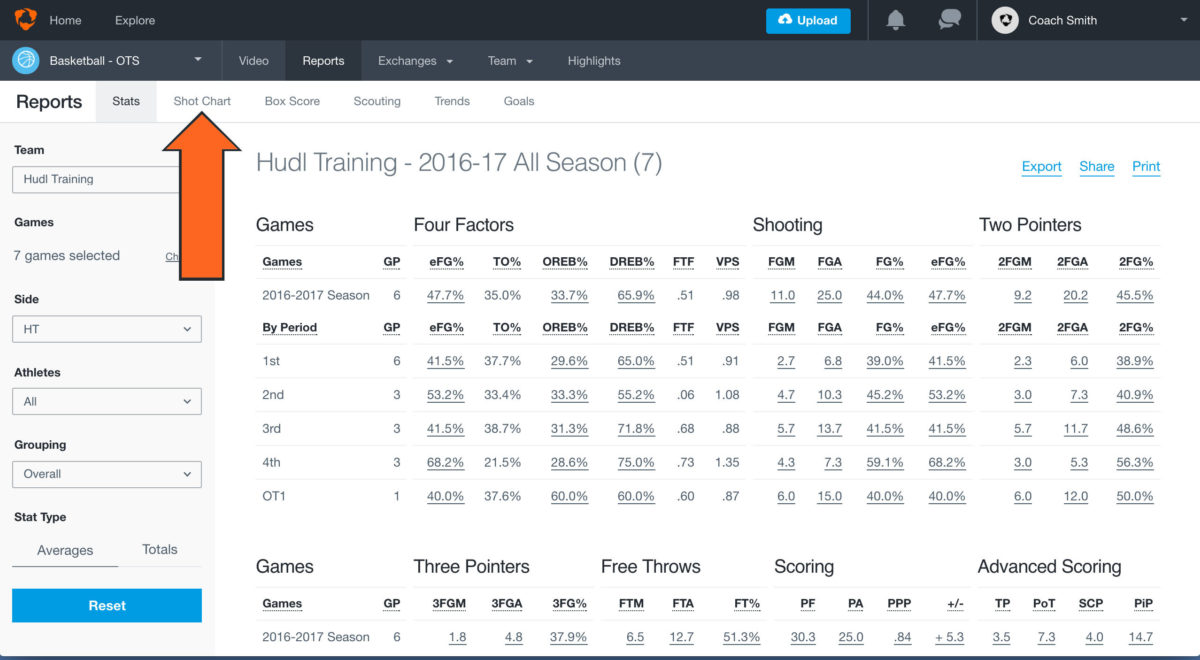 Select shot chart also basketball report hudl support rh