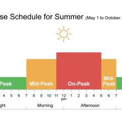 summer weekdays may 1 to october 31  [ 3480 x 1996 Pixel ]