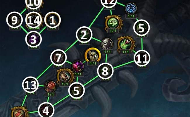 Frost Death Knight Dps Artifact Talents Traits And Relics Legion 7 3 5 World Of Warcraft Cute766
