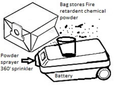 Sprayer Chemicals