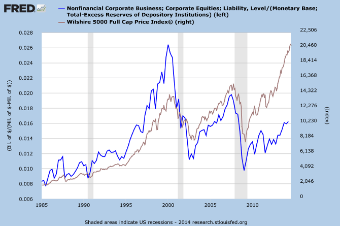 Working Monetary Base Growth compared to NGDP