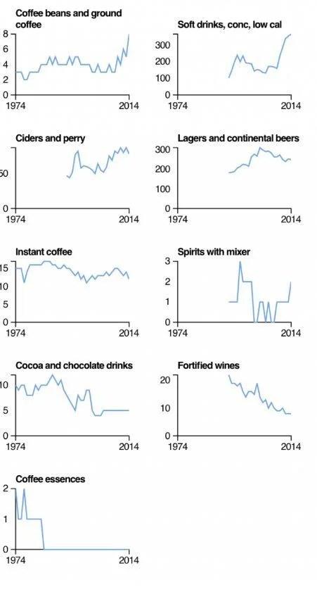 consumption-graphs2.jpg