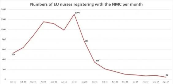 Staffing crisis leaves NHS on brink of another Mid Staffs
