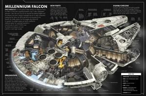 Quantum Mechanix  Millennium Falcon