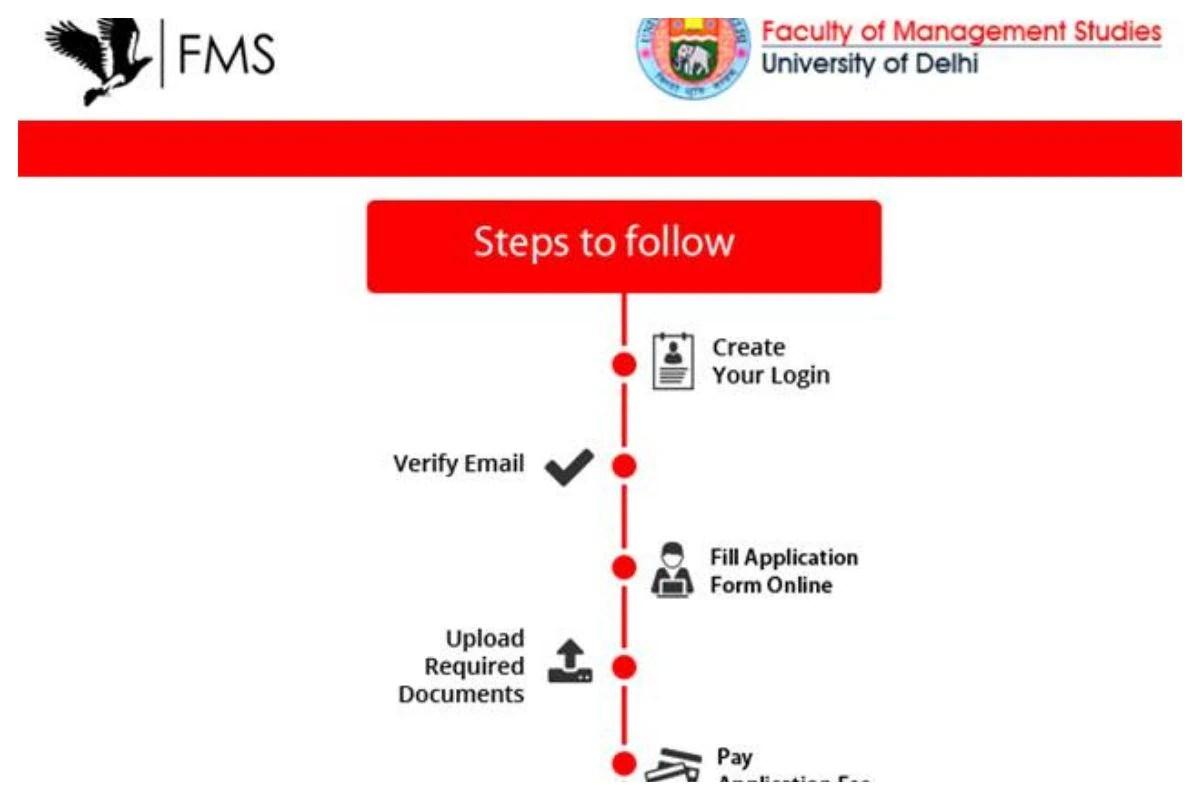 DU FMS Admission 2021: Application Process Begins for MBA Admissions at fms.edu, Details Here
