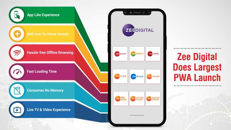 Zee Digital Launches Progressive Web Apps For 13 Brands Targeting 200% Growth in Organic Traffic