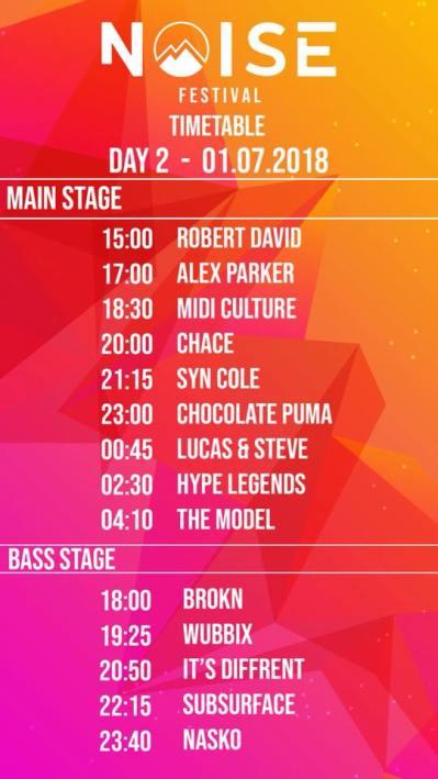 noise-festival-2018-program-2