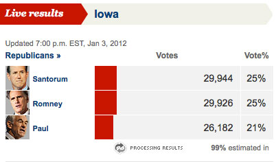Despite printed error 7 PM this is status as of 12:27 AM with 99percent reporting