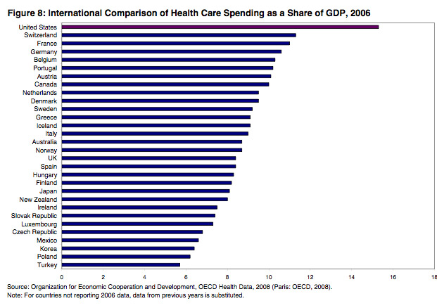 Insurance Giants that Wrote and Lobbied for Healthcare Law Cash In healthcare