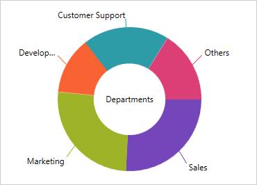 Wpf doughnut chart also component  ultimate ui rh infragistics