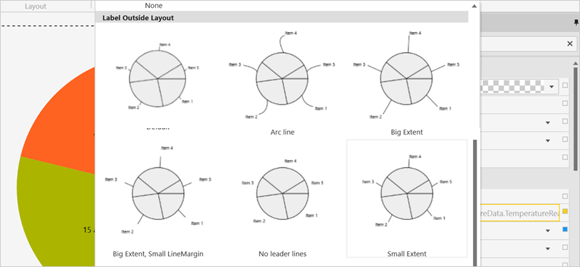 Wpf pie chart control layout tool example also component  ultimate ui rh infragistics