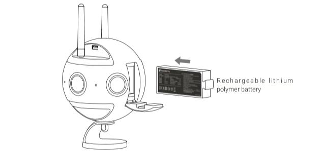 1.1.4 Camera debugging