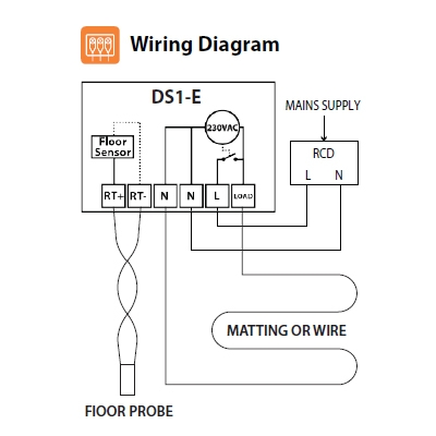 Thermostat Manual Dial for Underfloor Heating Systems by