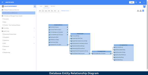small resolution of 2 4 database entity relationship diagram