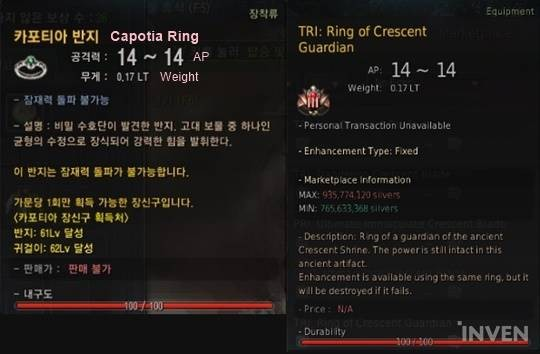 Black Desert Online New Rewards For Leveling Added AP 14