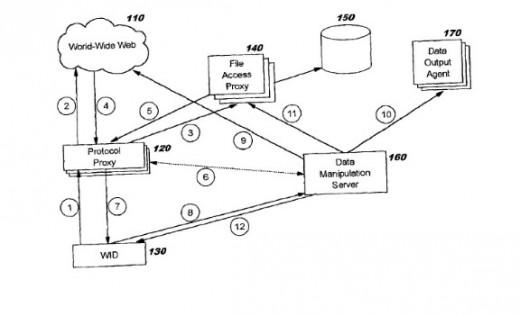 Stec IP cita in giudizio Apple per la sincronizzazione dei