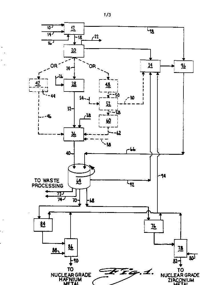 Zirconium and hafnium separation in chloride solutions
