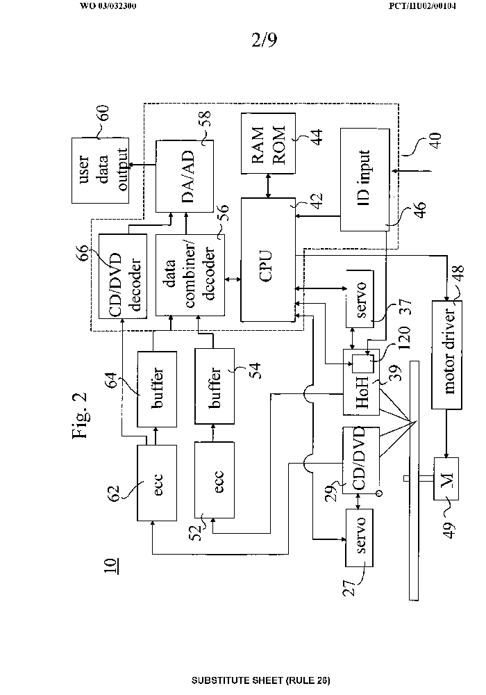 Method and apparatus for the encryption of data by Bayer